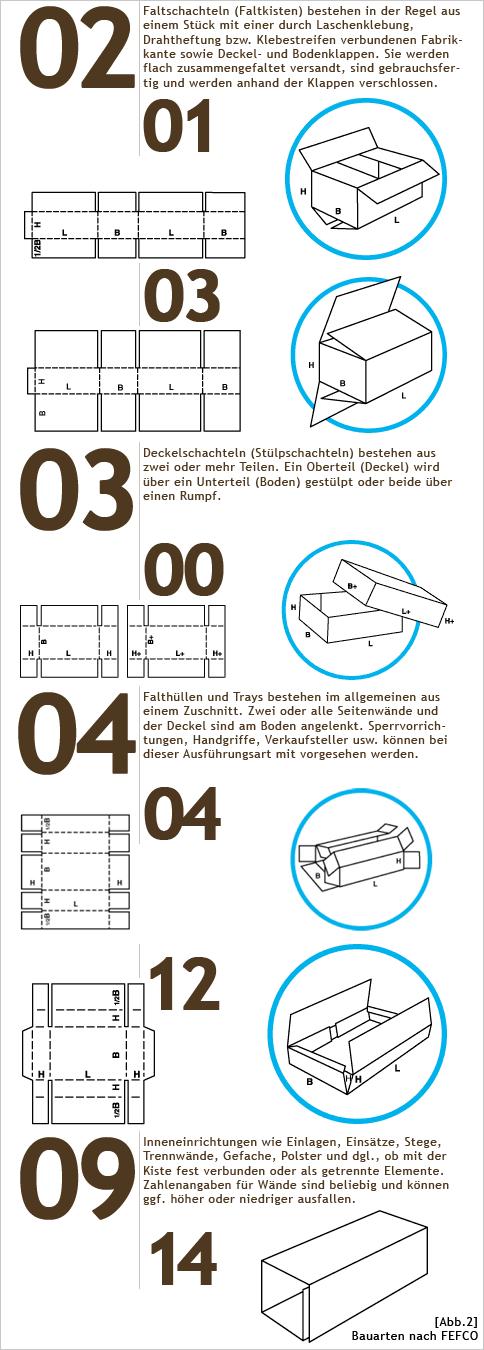 karton-nach-mass